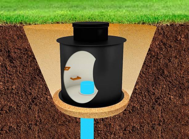 Inštalácia šachty bez výskytu spodnej vody